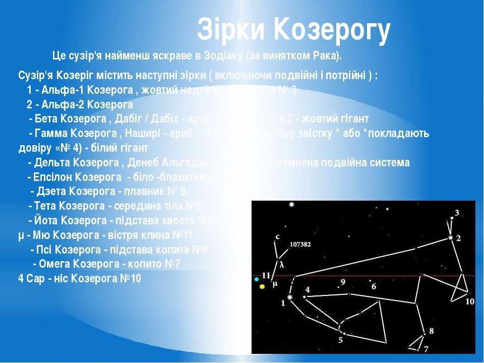 Зірки Козерогу Це сузір'я найменш яскраве в Зодіаку (за винятком Рака). Сузір...