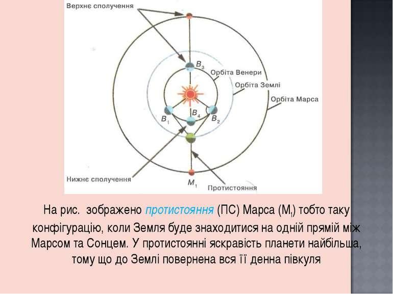 На рис. зображено протистояння (ПС) Марса (М1) тобто таку конфігурацію, коли ...