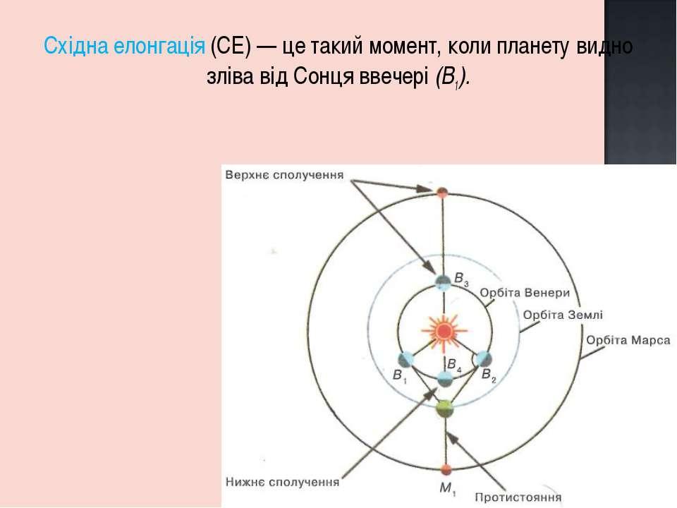 Східна елонгація (СЕ) — це такий момент, коли планету видно зліва від Сонця в...