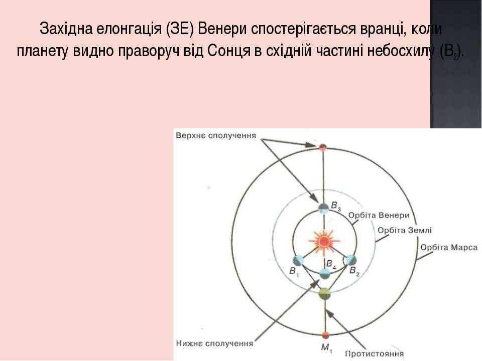Західна елонгація (ЗЕ) Венери спостерігається вранці, коли планету видно прав...