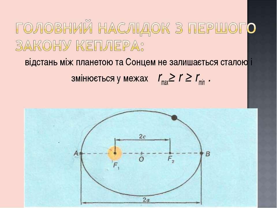відстань між планетою та Сонцем не залишається сталою і змінюється у межах rm...