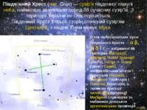 Півде нний Хрест(лат.Crux) —сузір'япівденної півкулінеба, найменше за пл...