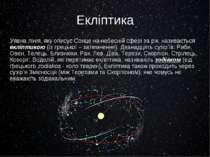 Екліптика Уявна лінія, яку описує Сонце на небесній сфері за рік, називається...