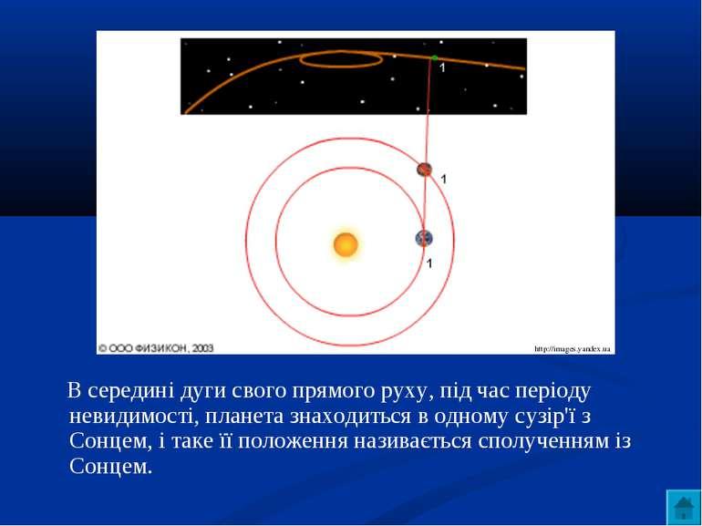 В середині дуги свого прямого руху, під час періоду невидимості, планета знах...