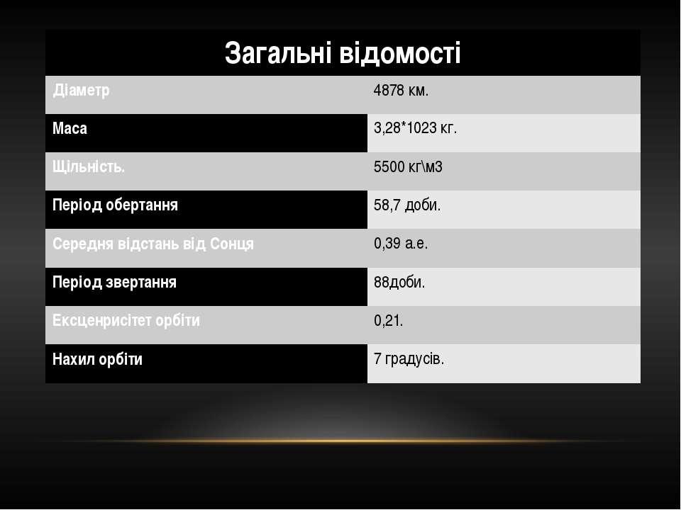 Загальні відомості Діаметр 4878 км. Маса 3,28*1023 кг. Щільність. 5500 кг\м3 ...