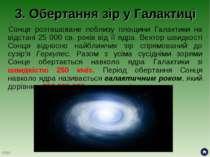 3. Обертання зір у Галактиці Сонце розташоване поблизу площини Галактики на в...
