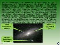 Наша Галактика, так само як і галактика в сузір'ї Андромеди М31, належить до ...