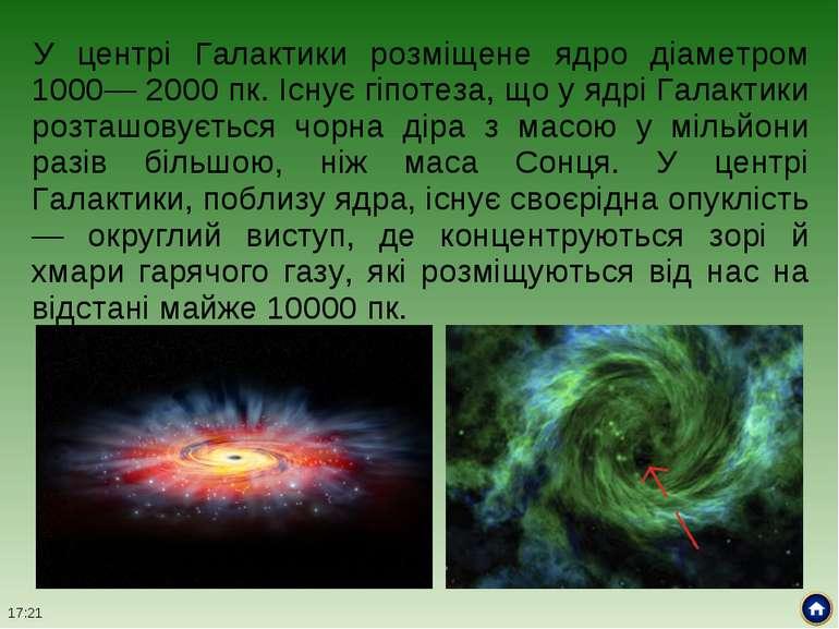 У центрі Галактики розміщене ядро діаметром 1000— 2000 пк. Існує гіпотеза, що...