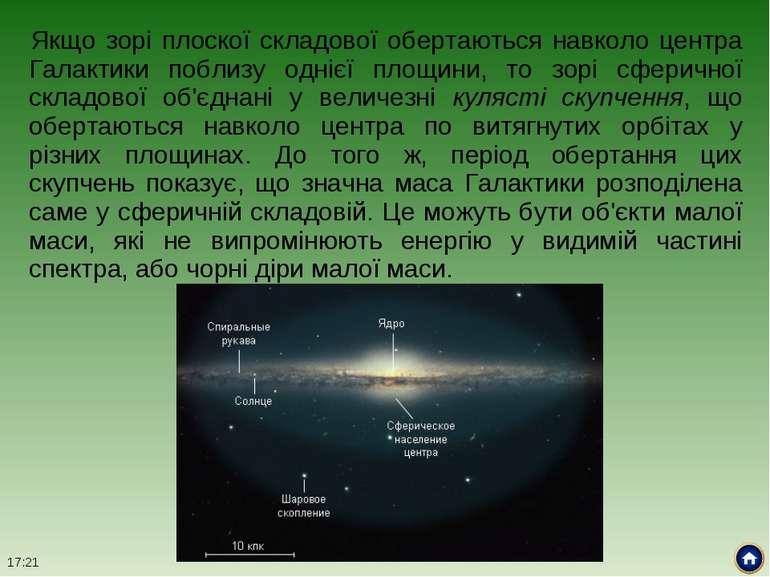 Якщо зорі плоскої складової обертаються навколо центра Галактики поблизу одні...