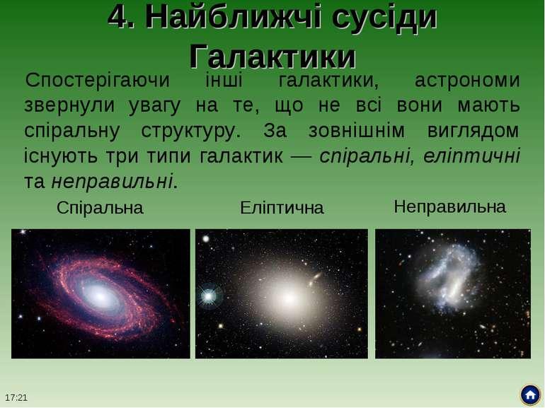4. Найближчі сусіди Галактики Спостерігаючи інші галактики, астрономи звернул...