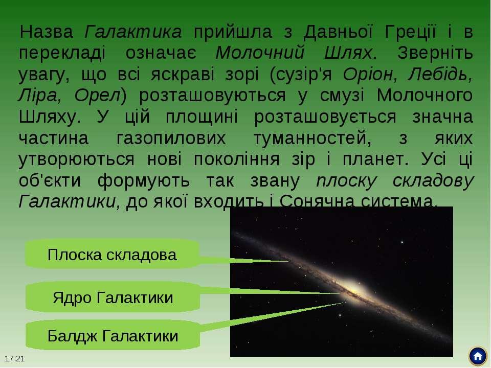 Назва Галактика прийшла з Давньої Греції і в перекладі означає Молочний Шлях....