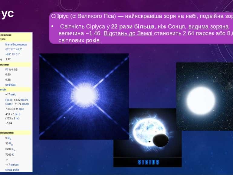 сіріус Сі ріус (α Великого Пса) — найяскравіша зоря на небі, подвійна зоря. С...
