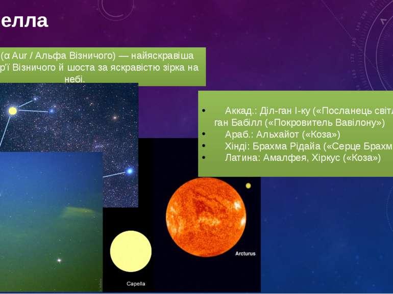 капелла Капе лла (α Aur / Альфа Візничого) — найяскравіша зірка у сузір'ї Віз...