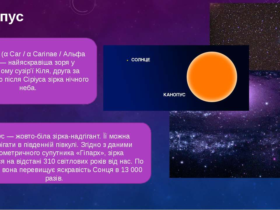 канопус Кано пус (α Car / α Carinae / Альфа Кіля) — найяскравіша зоря у півде...