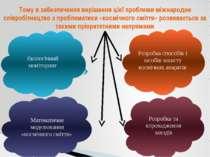 . Розробка способів і засобів захисту космічних апаратів Екологічний монітори...