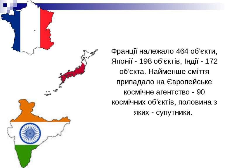 . Франції належало 464 об'єкти, Японії - 198 об'єктів, Індії - 172 об'єкта. Н...