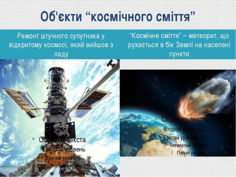 """Об'єкти """"космічного сміття"""" """"Космічне сміття"""" – метеорит, що рухається в бік ..."""