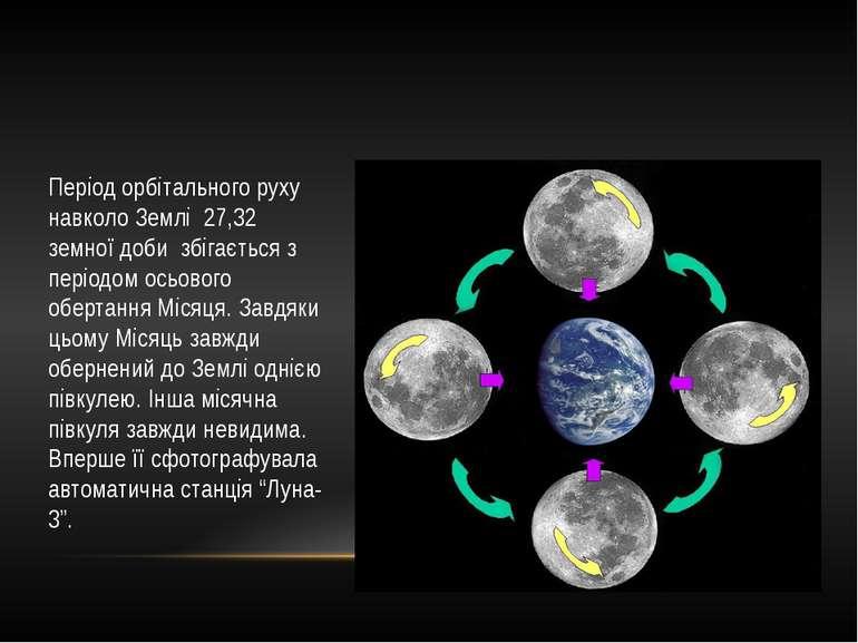 Період орбітального руху навколо Землі 27,32 земної доби збігається з періодо...