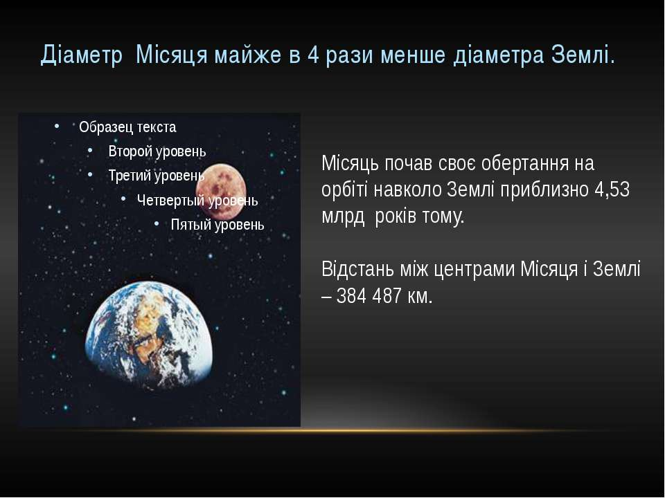 Діаметр Місяця майже в 4 рази менше діаметра Землі. Місяць почав своє обертан...