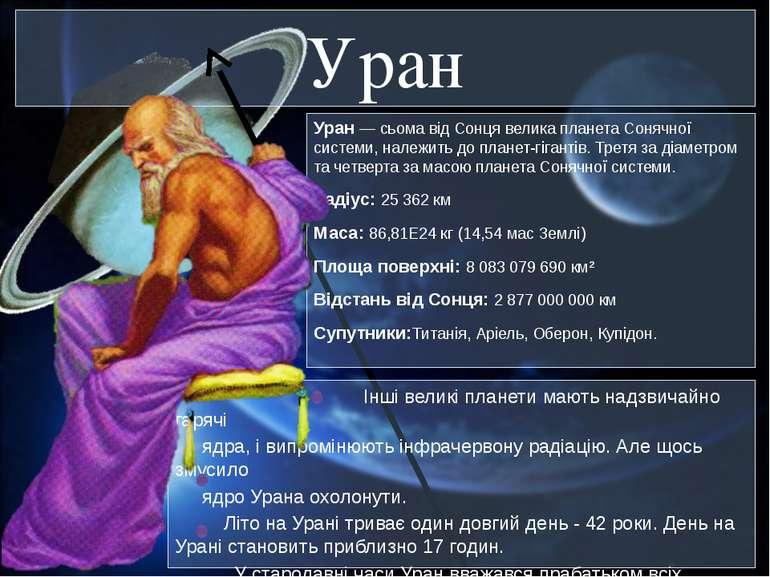 Уран Уран — сьома від Сонця велика планета Сонячної системи, належить до план...