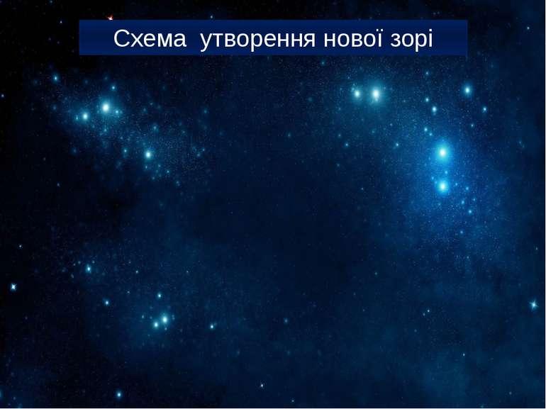 Схема утворення нової зорі