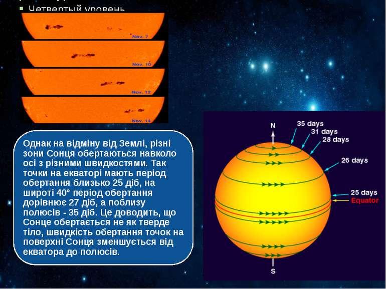 Оберти Землі навколо сонця