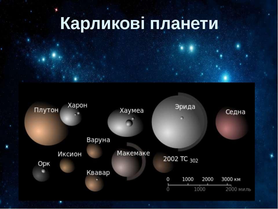 Карликові планети