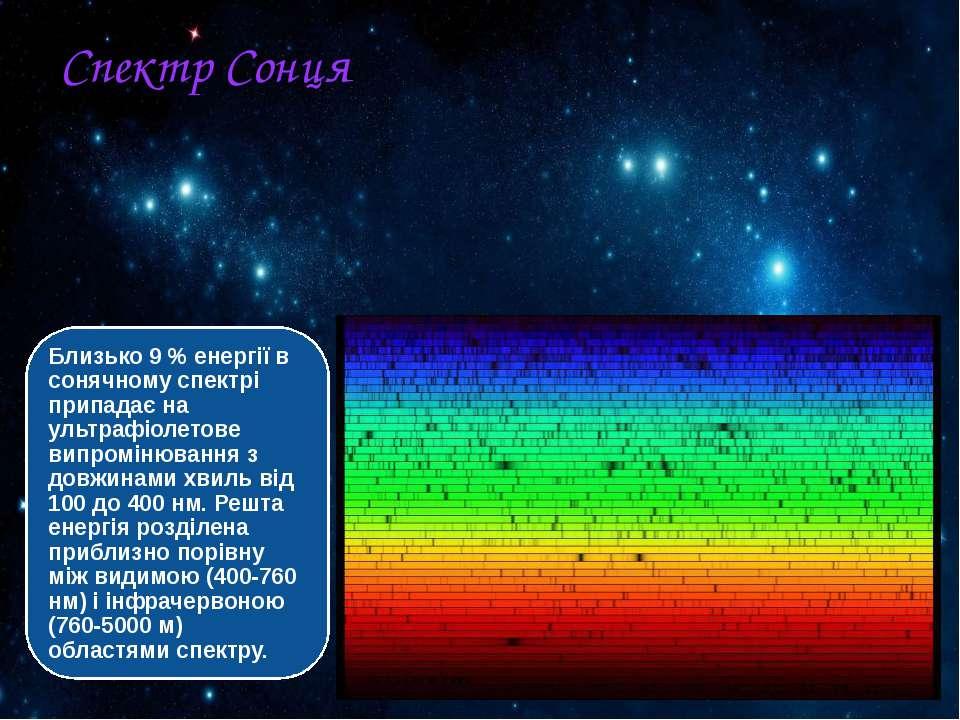 Спектр Сонця
