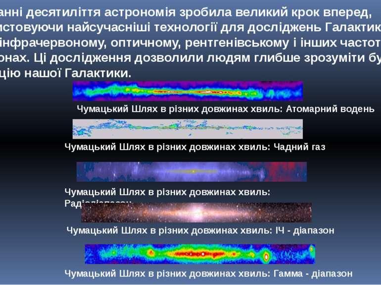 За останні десятиліття астрономія зробила великий крок вперед, використовуючи...