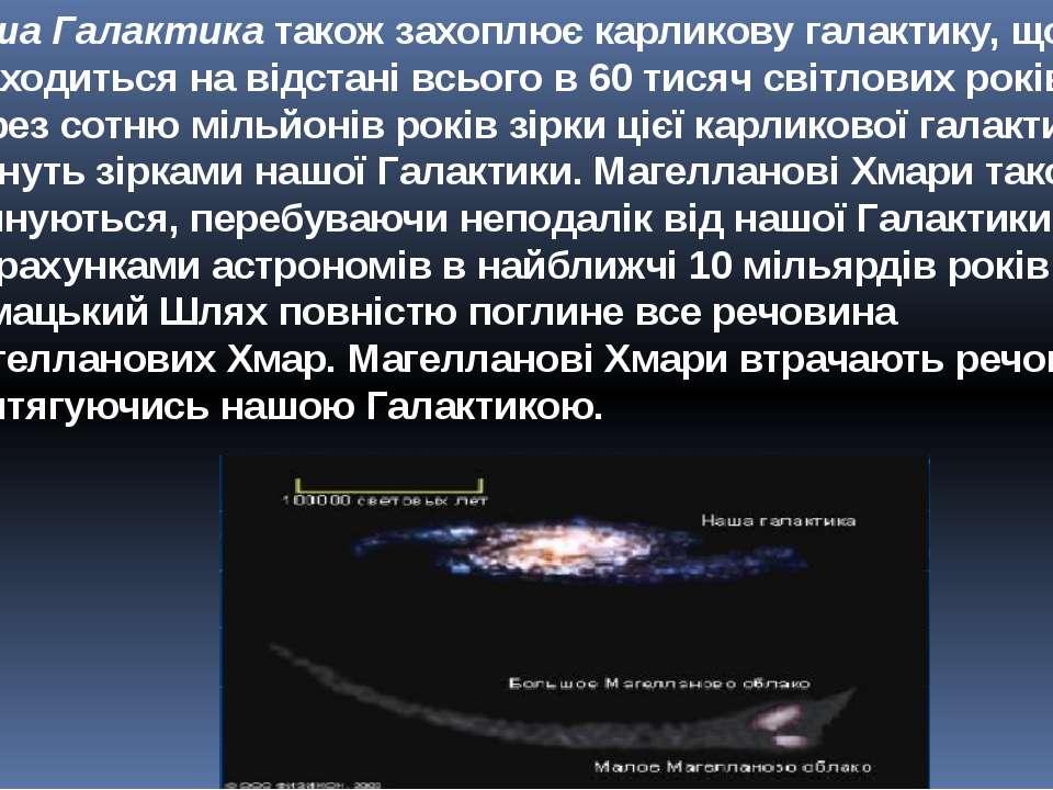 Наша Галактика також захоплює карликову галактику, що знаходиться на відстані...