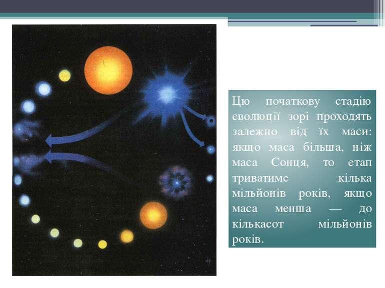 Цю початкову стадію еволюції зорі проходять залежно від їх маси: якщо маса бі...