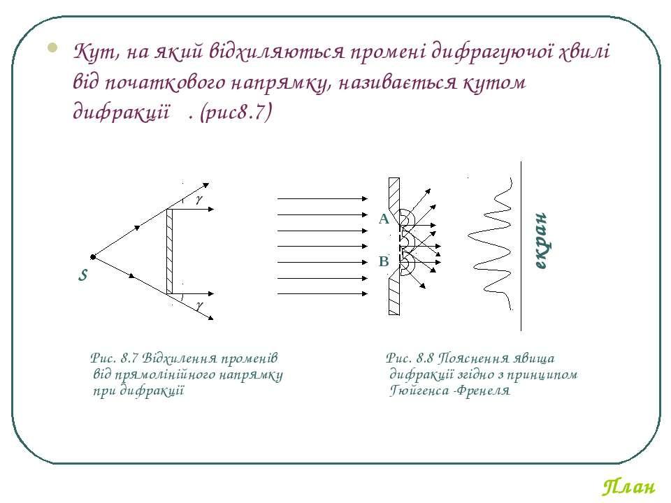 Кут, на який відхиляються промені дифрагуючої хвилі від початкового напрямку,...