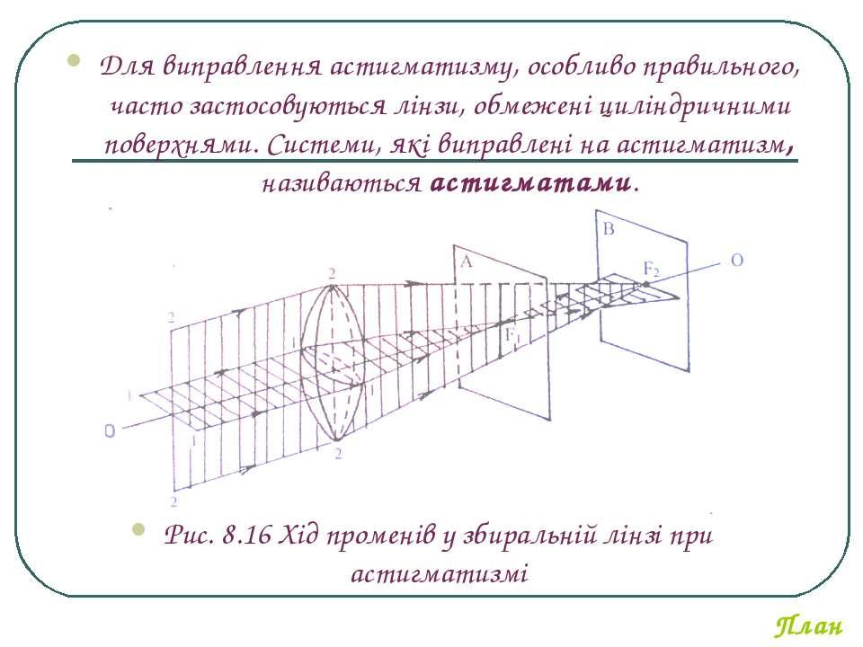 Для виправлення астигматизму, особливо правильного, часто застосовуються лінз...