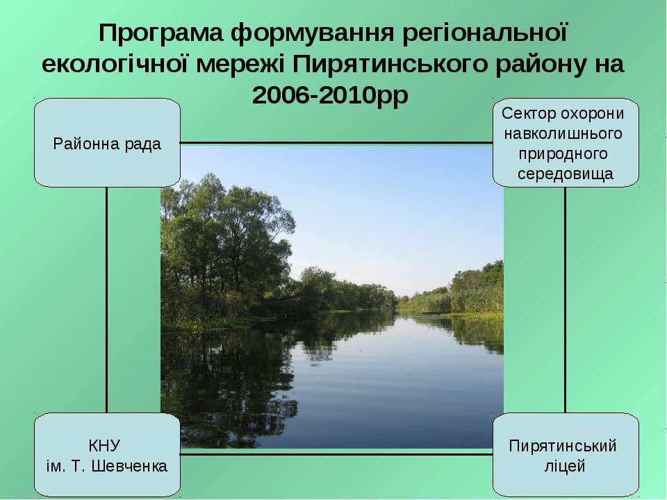 Програма формування регіональної екологічної мережі Пирятинського району на 2...