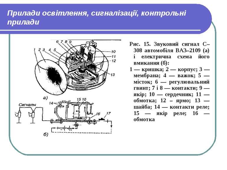 Прилади освітлення, сигналізації, контрольні прилади Рис. 15. Звуковий сигнал...