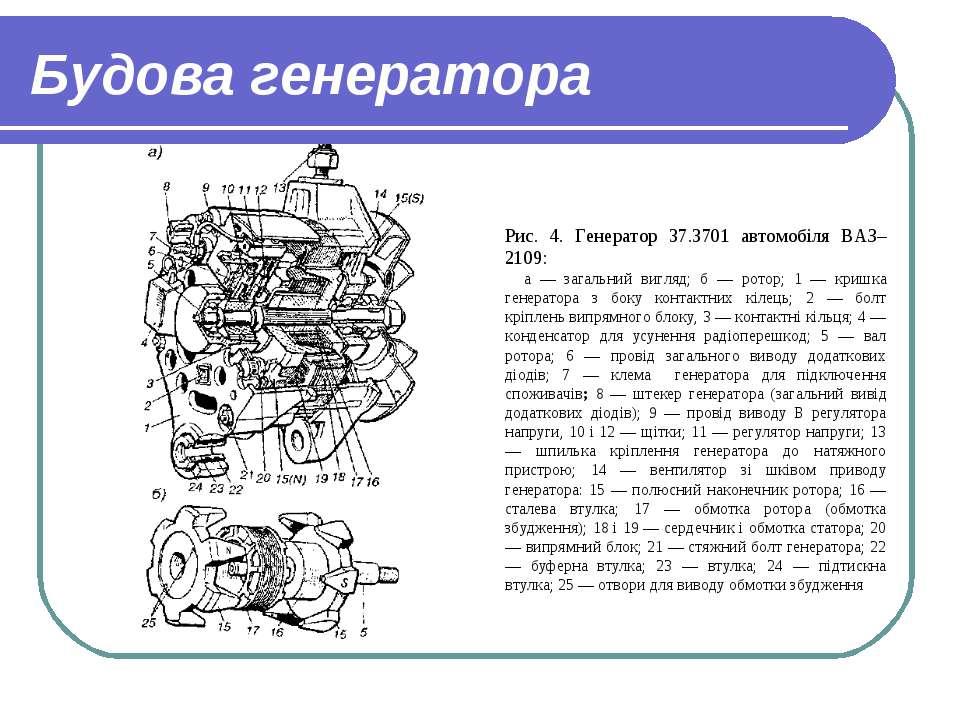 Будова генератора Рис. 4. Генератор 37.3701 автомобіля ВАЗ–2109: а — загальни...
