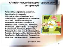 * Антибіотики, які використовуються у ветеринарії Amoxicillin, Amprolium, Avo...