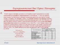 Експерементальні дані Торна і Веннарта Нехай є людська популяція, що включає ...