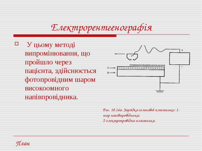 Електрорентгенографія У цьому методі випромінювання, що пройшло через пацієнт...