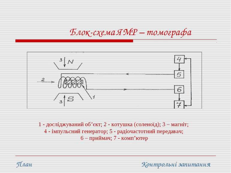 Блок-схема ЯМР – томографа 1 - досліджуваний об'єкт; 2 - котушка (соленоїд); ...