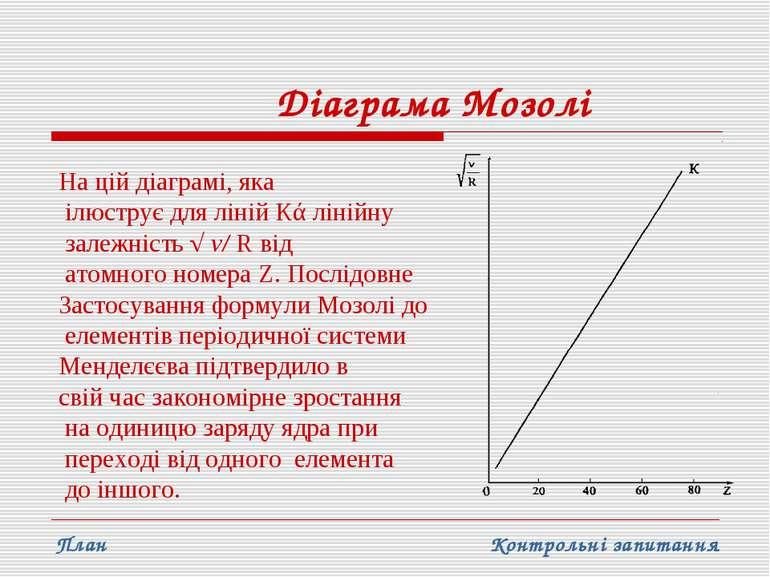 Діаграма Мозолі На цій діаграмі, яка ілюструє для ліній Кά лінійну залежність...