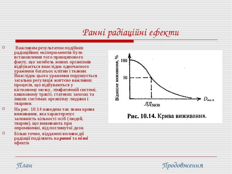 Ранні радіаційні ефекти Важливим результатом подібних радіаційних експери мен...