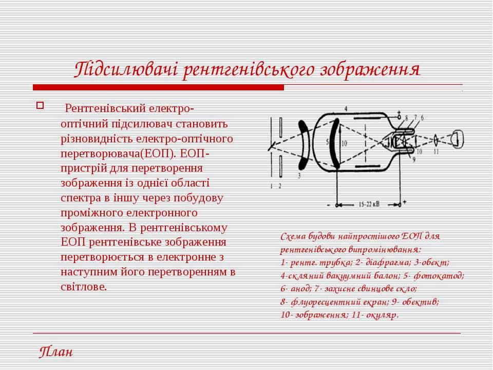 Підсилювачі рентгенівського зображення Рентгенівський електро-оптічний підсил...