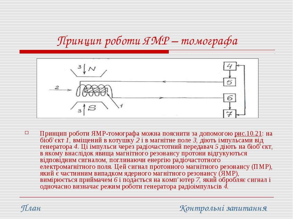 Принцип роботи ЯМР – томографа Принцип роботи ЯМР-томографа можна пояснити за...