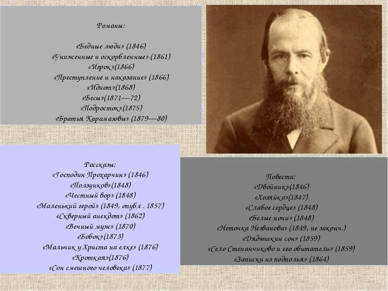 Романы: «Бедные люди» (1846) «Униженные и оскорбленные» (1861) «Игрок»(1866) ...