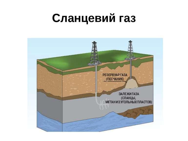 Сланцевий газ