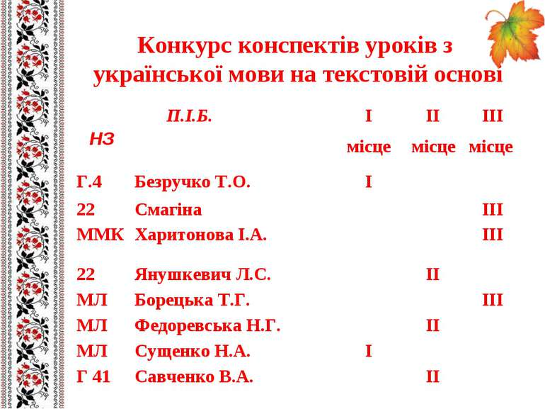 Конкурс конспектів уроків з української мови на текстовій основі НЗ П.І.Б. І ...