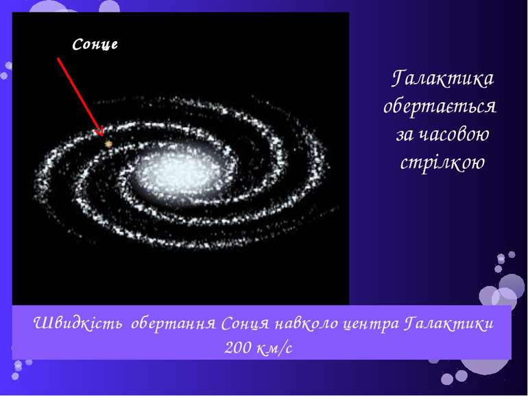 Галактика обертається за часовою стрілкою Швидкість обертання Сонця навколо ц...