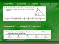 Завдання №2 (складність 73% - легке) Завдання №19 (складність 26% - складне)