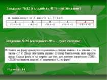 Завдання №12 (складність 41% - оптимальне) Завдання №28 (складність 9% - дуже...